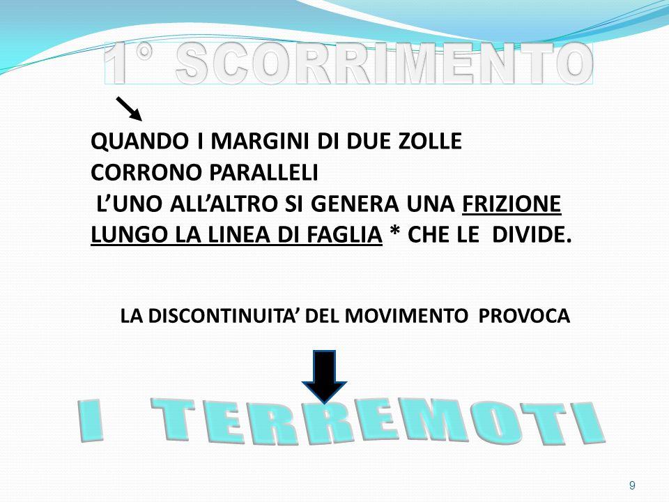 LE ZOLLE SONO RIGIDE MA NON IMMOBILI SI SPOSTANO CONTINUAMENTE I MOVIMENTI SONO 1) SCORRIMENTO 2) ALLONTANAMENTO 3) AVVICINAMENTO 8