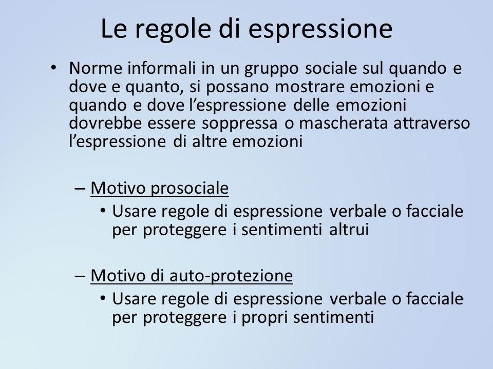 Le regole di espressione Norme informali in un gruppo sociale sul quando e dove e quanto, si possano mostrare emozioni e quando e dove lespressione de