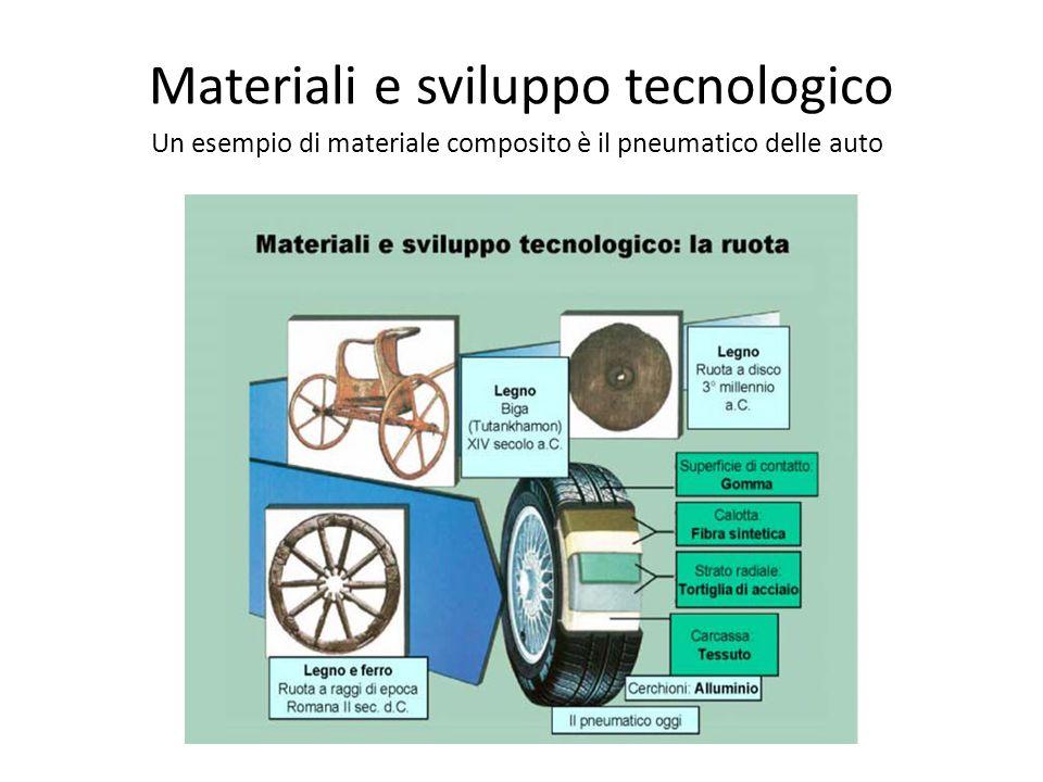 Materiali e sviluppo tecnologico Un esempio di materiale composito è il pneumatico delle auto