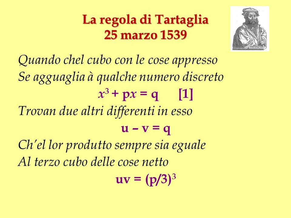 La regola di Tartaglia 25 marzo 1539 Quando chel cubo con le cose appresso Se agguaglia à qualche numero discreto x 3 + p x = q [1] Trovan due altri d