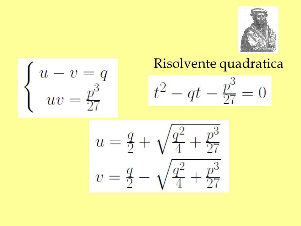 Risolvente quadratica