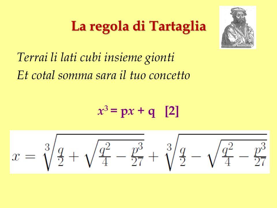 La regola di Tartaglia Terrai li lati cubi insieme gionti Et cotal somma sara il tuo concetto x 3 = p x + q [2]
