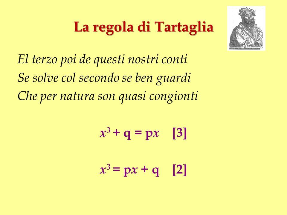 La regola di Tartaglia El terzo poi de questi nostri conti Se solve col secondo se ben guardi Che per natura son quasi congionti x 3 + q = p x [3] x 3