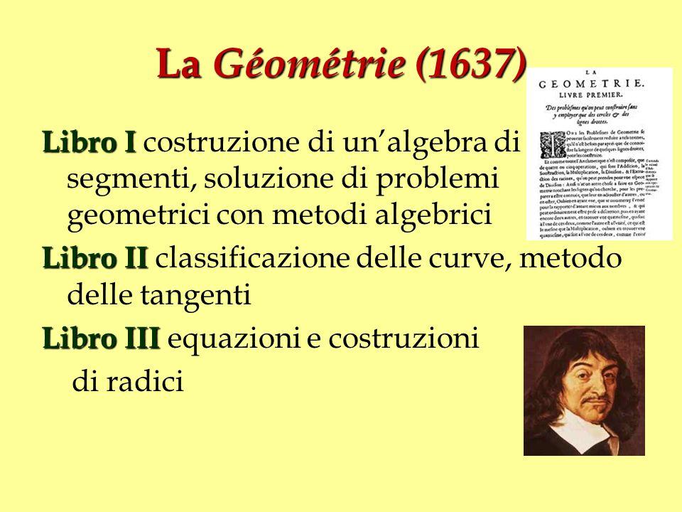 La Géométrie (1637) Libro I Libro I costruzione di unalgebra di segmenti, soluzione di problemi geometrici con metodi algebrici Libro II Libro II clas