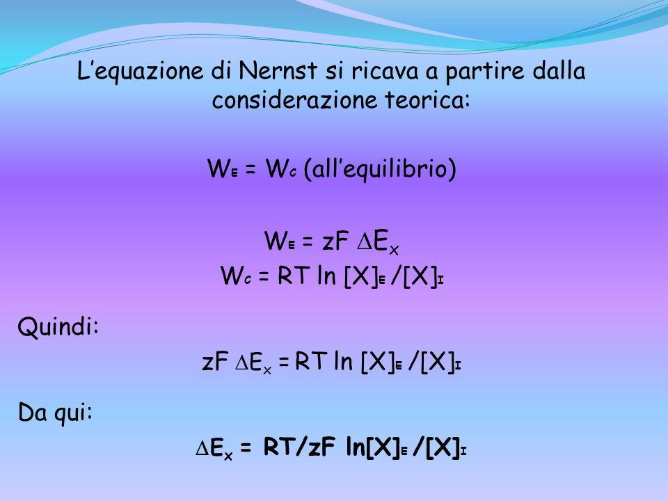 Lequazione di Nernst si ricava a partire dalla considerazione teorica: W E = W C (allequilibrio) W E = zF E x W C = RT ln [X] E /[X] I Quindi: zF E x