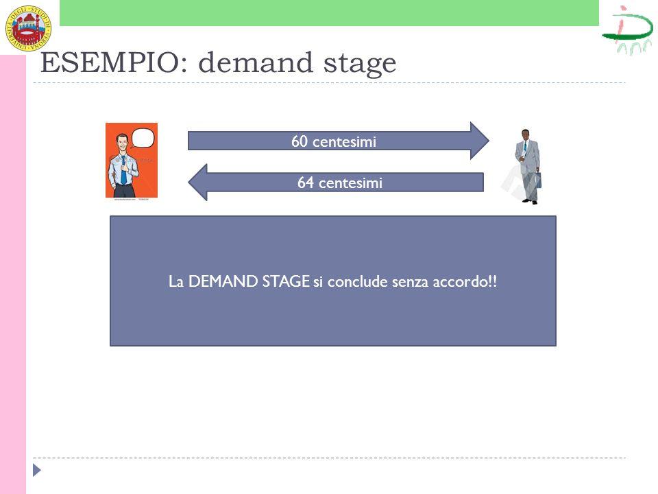 ESEMPIO: demand stage 60 centesimi 64 centesimi La DEMAND STAGE si conclude senza accordo!!
