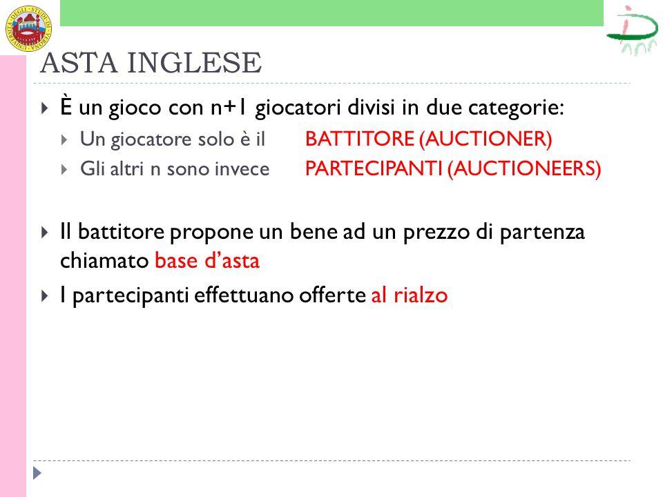 ASTA INGLESE È un gioco con n+1 giocatori divisi in due categorie: Un giocatore solo è il BATTITORE (AUCTIONER) Gli altri n sono invece PARTECIPANTI (