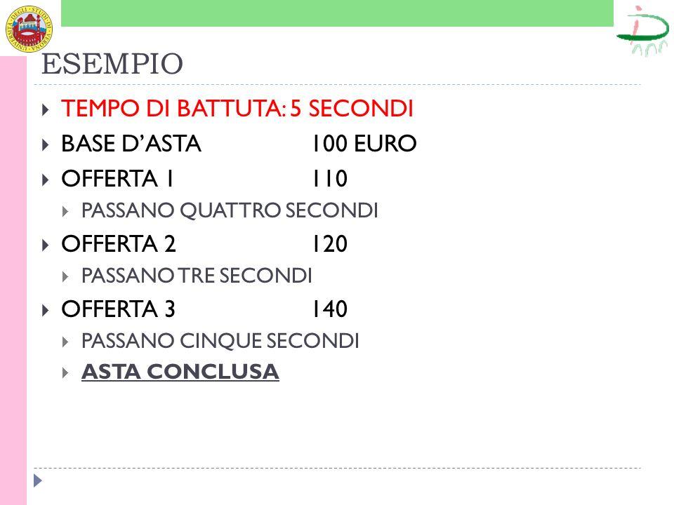 ESEMPIO TEMPO DI BATTUTA: 5 SECONDI BASE DASTA100 EURO OFFERTA 1110 PASSANO QUATTRO SECONDI OFFERTA 2120 PASSANO TRE SECONDI OFFERTA 3140 PASSANO CINQ