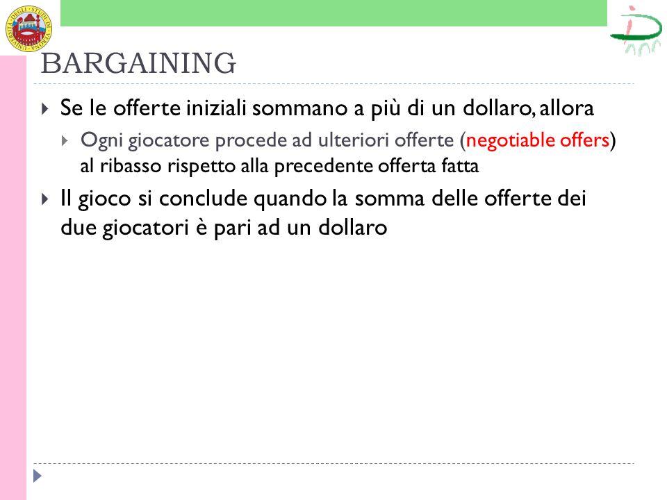 BARGAINING Se le offerte iniziali sommano a più di un dollaro, allora Ogni giocatore procede ad ulteriori offerte (negotiable offers) al ribasso rispe