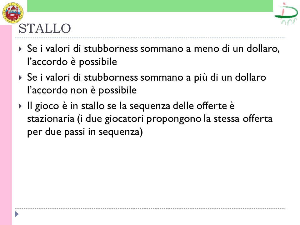 STALLO Se i valori di stubborness sommano a meno di un dollaro, laccordo è possibile Se i valori di stubborness sommano a più di un dollaro laccordo n