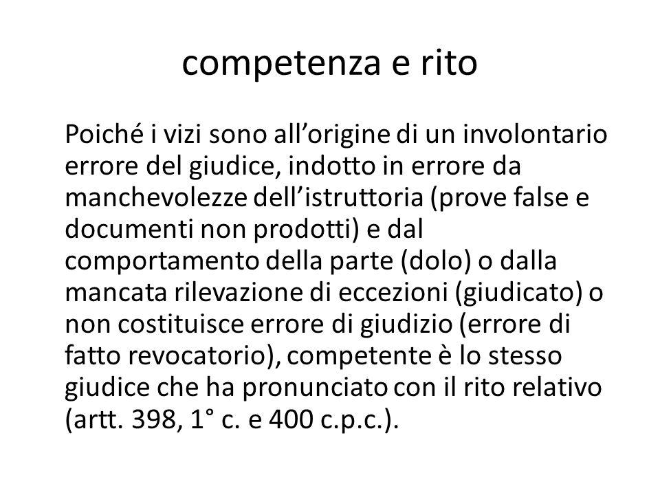 atto introduttivo Citazione (art.