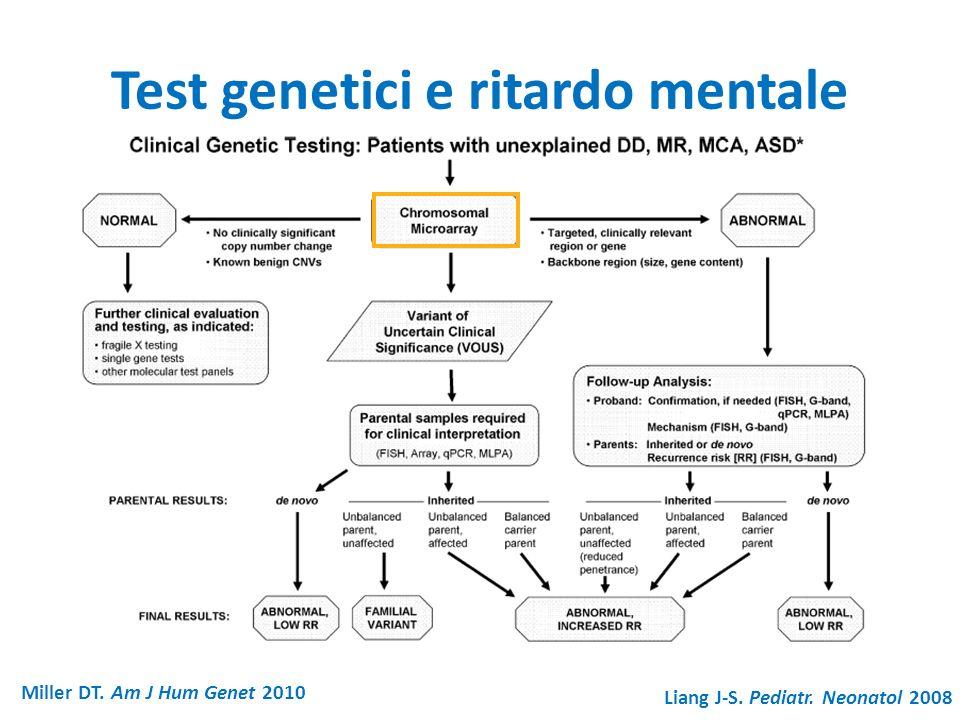 Liang J-S. Pediatr. Neonatol 2008 Test genetici e ritardo mentale Miller DT. Am J Hum Genet 2010