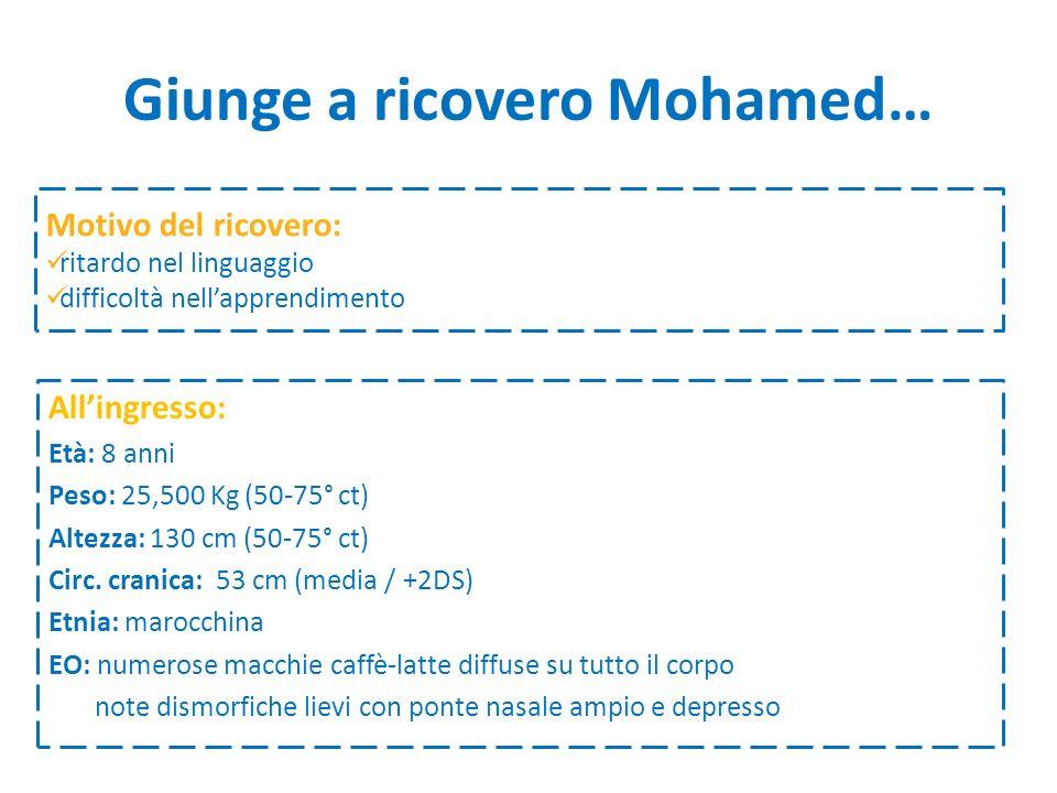 Giunge a ricovero Mohamed… Allingresso: Età: 8 anni Peso: 25,500 Kg (50-75° ct) Altezza: 130 cm (50-75° ct) Circ. cranica: 53 cm (media / +2DS) Etnia:
