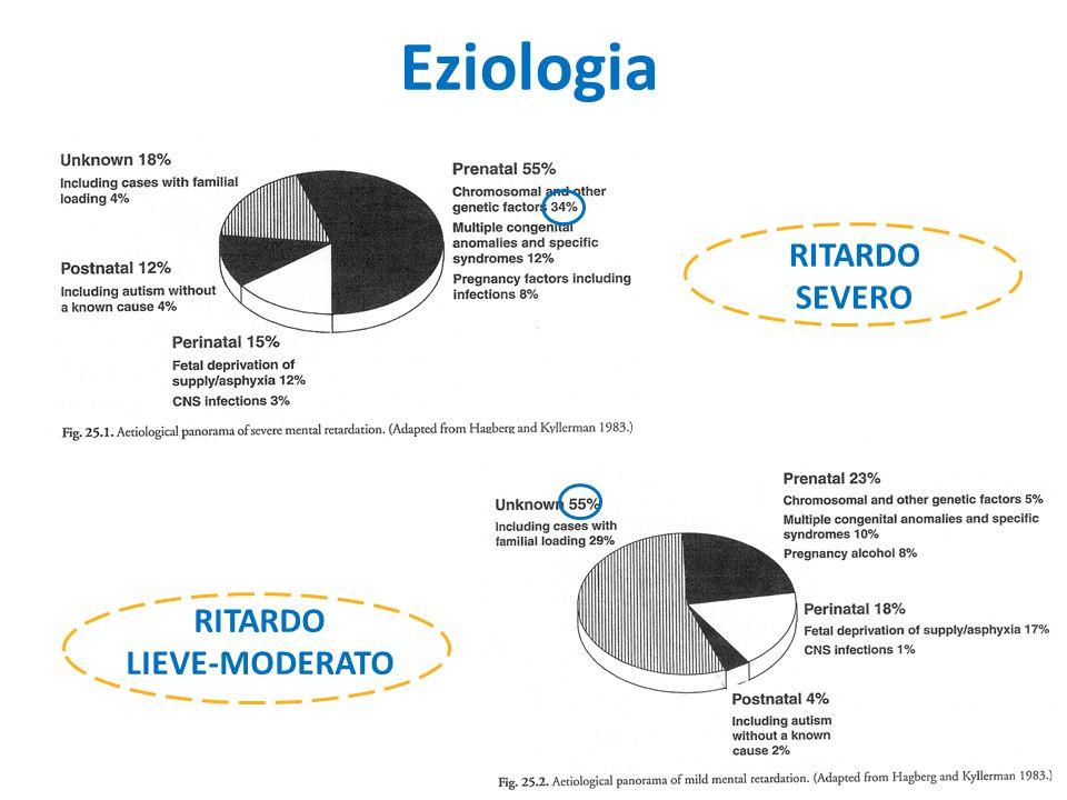 Eziologia RITARDO SEVERO RITARDO LIEVE-MODERATO