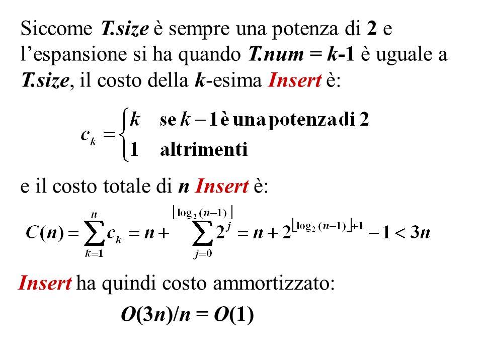 Siccome T.size è sempre una potenza di 2 e lespansione si ha quando T.num = k-1 è uguale a T.size, il costo della k-esima Insert è: e il costo totale