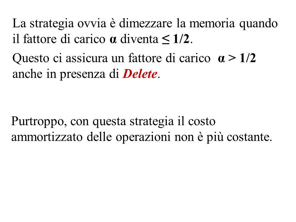 La strategia ovvia è dimezzare la memoria quando il fattore di carico α diventa 1/2. Questo ci assicura un fattore di carico α > 1/2 anche in presenza