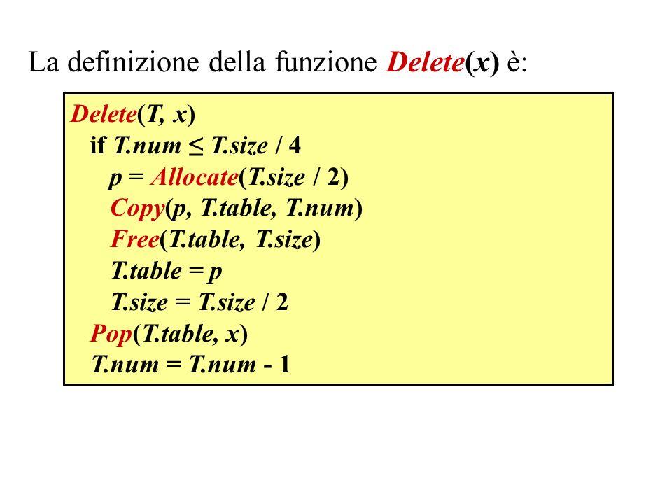 Delete(T, x) if T.num T.size / 4 p = Allocate(T.size / 2) Copy(p, T.table, T.num) Free(T.table, T.size) T.table = p T.size = T.size / 2 Pop(T.table, x