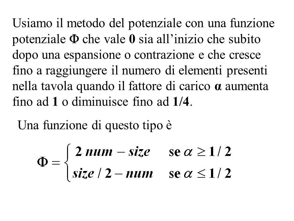 Usiamo il metodo del potenziale con una funzione potenziale che vale 0 sia allinizio che subito dopo una espansione o contrazione e che cresce fino a