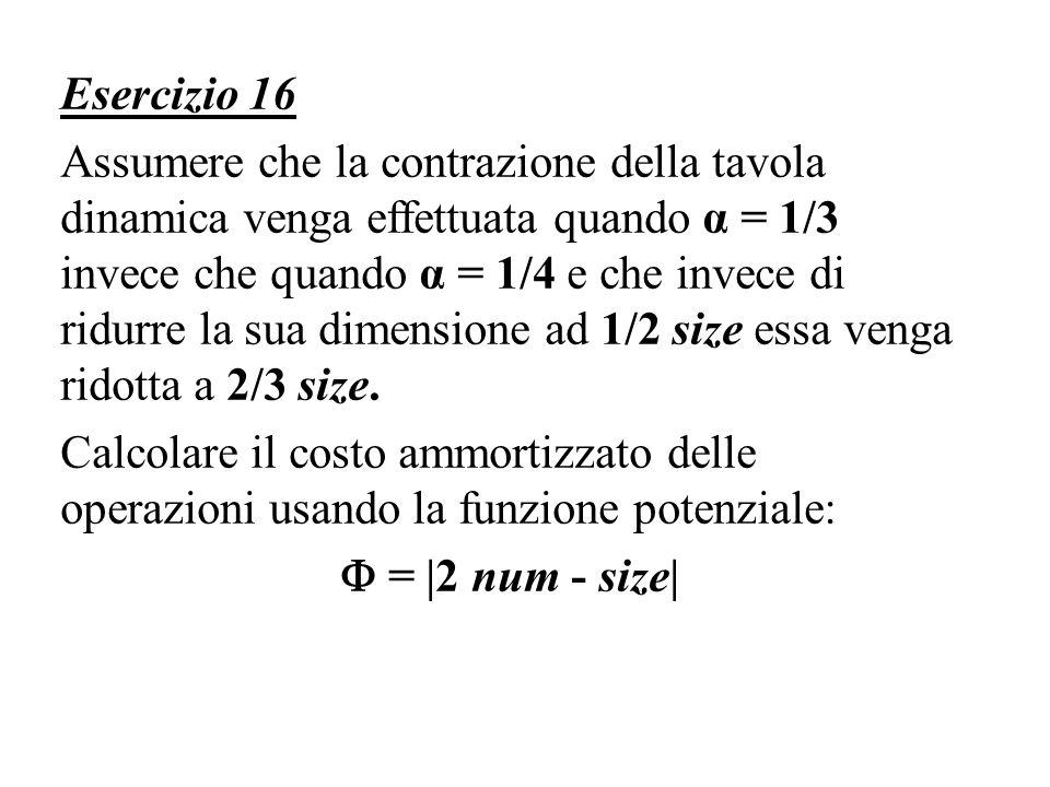 Esercizio 16 Assumere che la contrazione della tavola dinamica venga effettuata quando α = 1/3 invece che quando α = 1/4 e che invece di ridurre la su