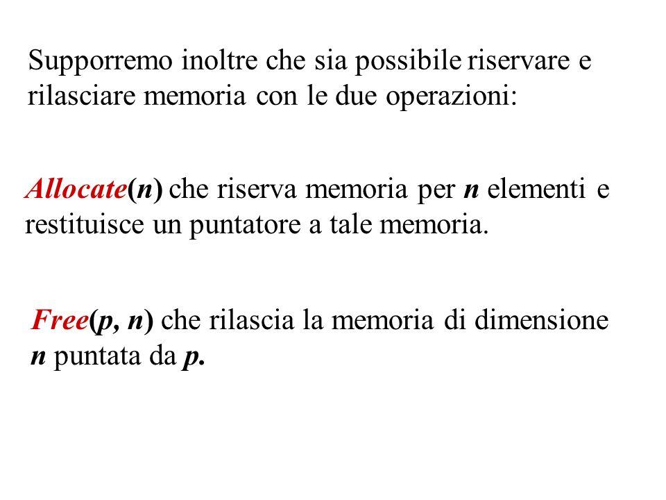 Allocate(n) che riserva memoria per n elementi e restituisce un puntatore a tale memoria. Free(p, n) che rilascia la memoria di dimensione n puntata d