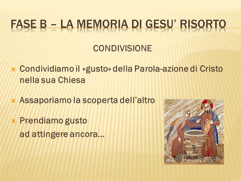 CONDIVISIONE Condividiamo il «gusto» della Parola-azione di Cristo nella sua Chiesa Assaporiamo la scoperta dellaltro Prendiamo gusto ad attingere anc