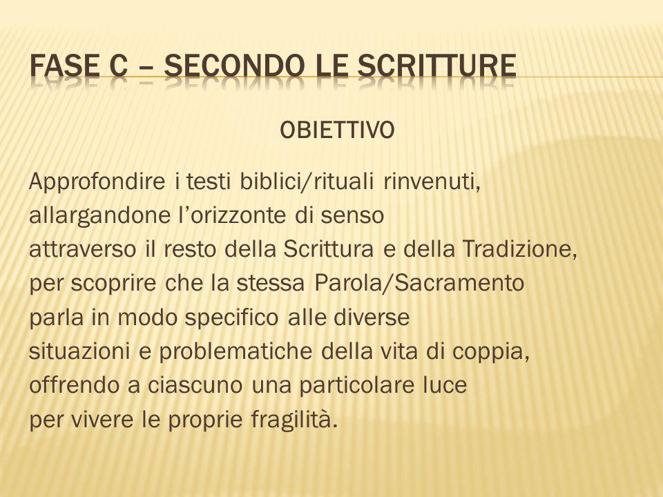 OBIETTIVO Approfondire i testi biblici/rituali rinvenuti, allargandone lorizzonte di senso attraverso il resto della Scrittura e della Tradizione, per