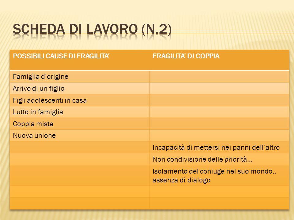 SCHEDA DI LAVORO ( n.