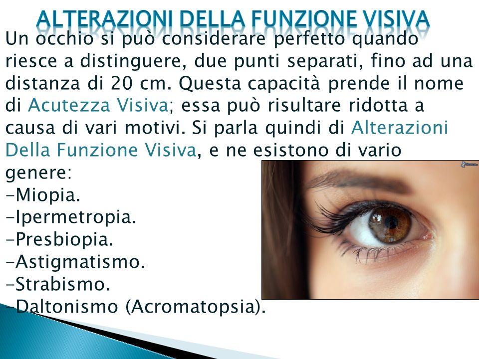 Un occhio si può considerare perfetto quando riesce a distinguere, due punti separati, fino ad una distanza di 20 cm.
