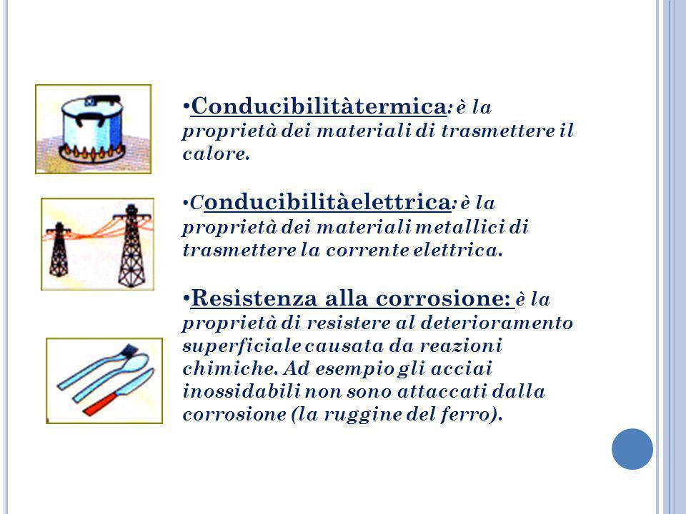 Conducibilitàtermica : è la proprietà dei materiali di trasmettere il calore. C onducibilitàelettrica : è la proprietà dei materiali metallici di tras
