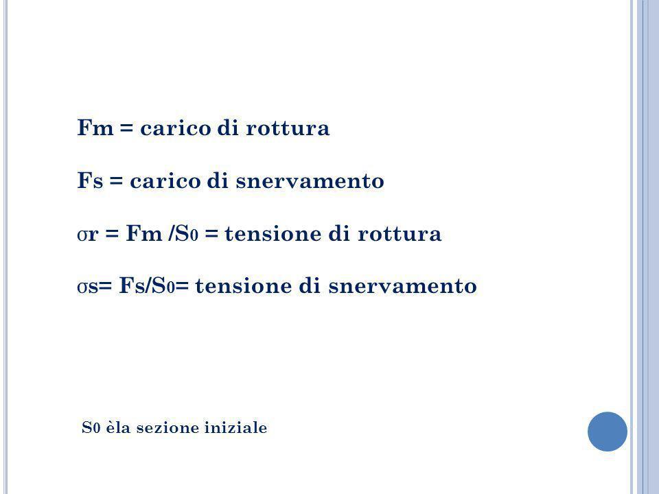 Fm = carico di rottura Fs = carico di snervamento σ r = Fm /S 0 = tensione di rottura σ s= Fs/S 0 = tensione di snervamento S 0 èla sezione iniziale