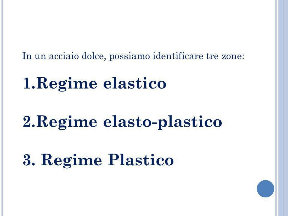In un acciaio dolce, possiamo identificare tre zone: 1.Regime elastico 2.Regime elasto-plastico 3. Regime Plastico