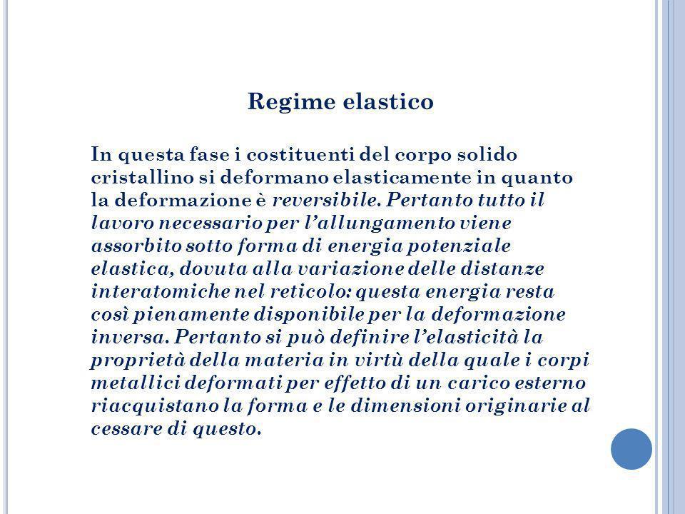 Regime elastico In questa fase i costituenti del corpo solido cristallino si deformano elasticamente in quanto la deformazione è reversibile. Pertanto