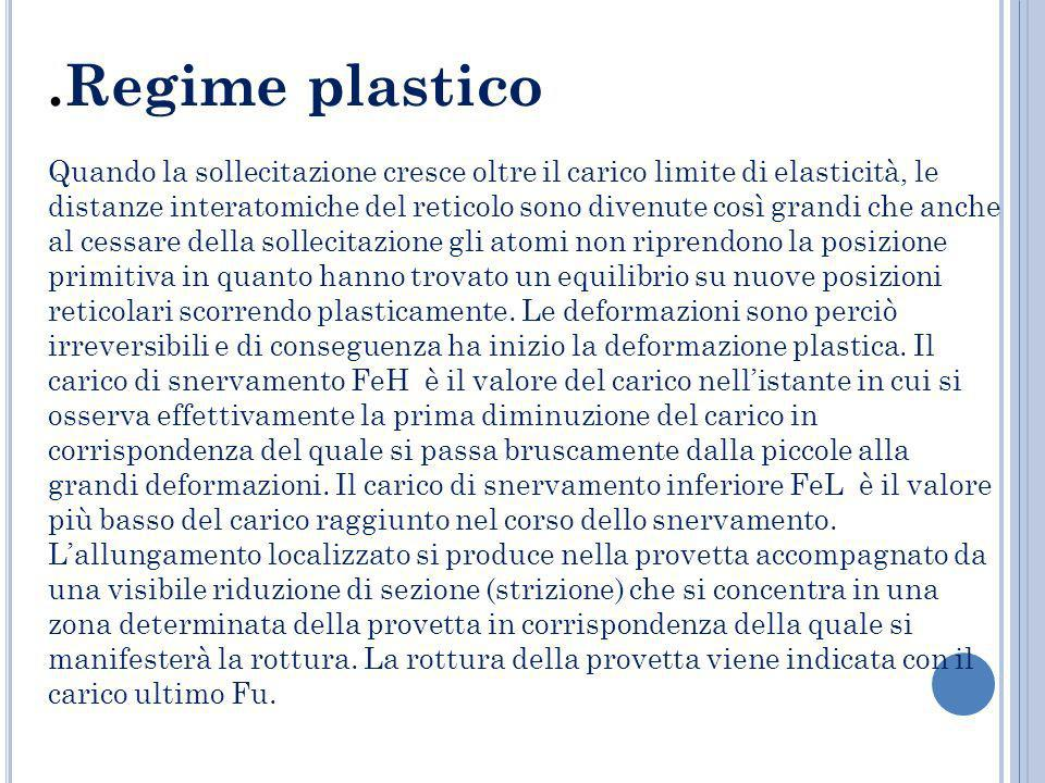 .Regime plastico Quando la sollecitazione cresce oltre il carico limite di elasticità, le distanze interatomiche del reticolo sono divenute così grand