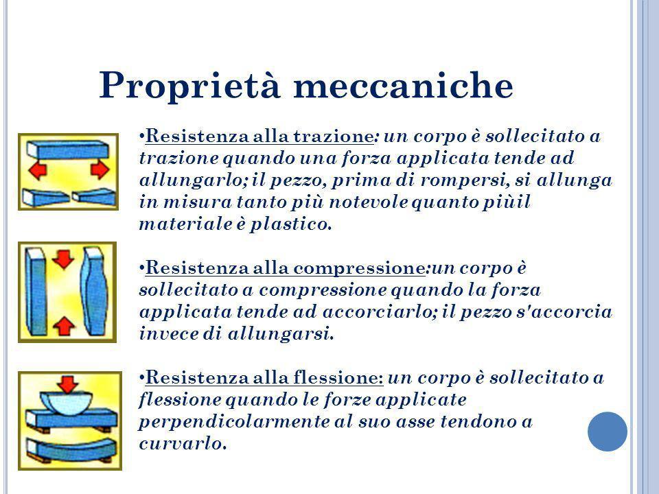 Proprietà meccaniche Resistenza alla trazione : un corpo è sollecitato a trazione quando una forza applicata tende ad allungarlo; il pezzo, prima di r