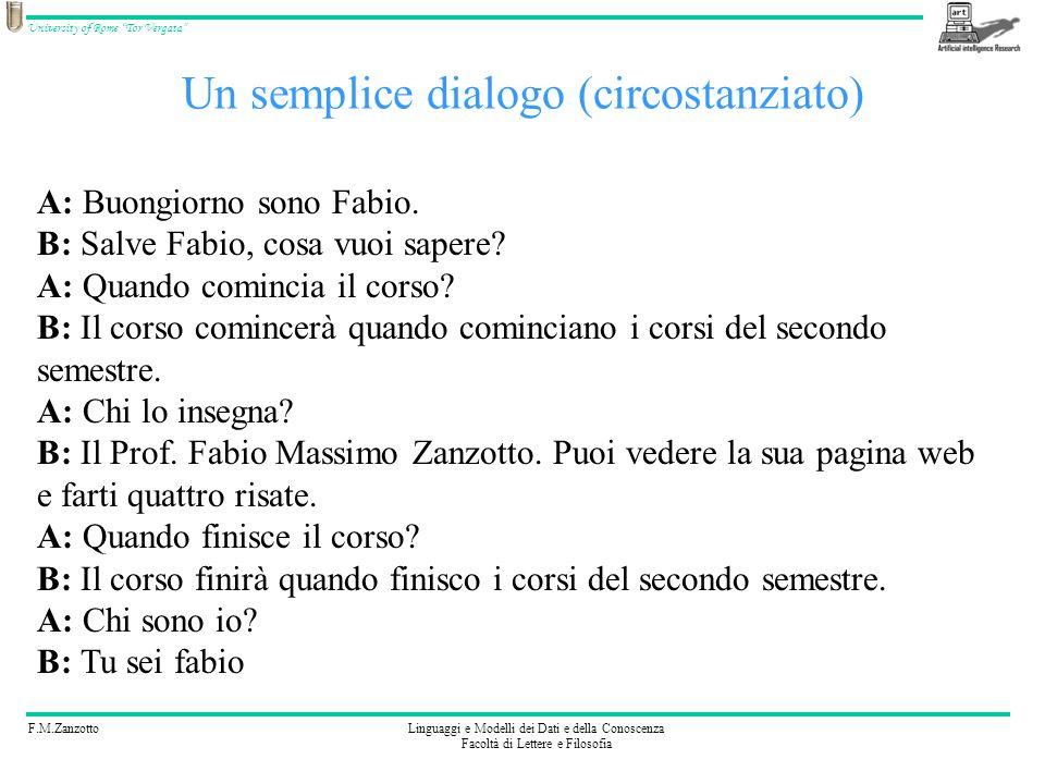 F.M.ZanzottoLinguaggi e Modelli dei Dati e della Conoscenza Facoltà di Lettere e Filosofia University of Rome Tor Vergata Proviamo… Variabili necessarie: INIZIO_CORSO_LETTERATURA FINE_CORSO_LETTERATURA CFU_CORSO_LETTERATURA INIZIO_CORSO_AB_INF FINE_CORSO_AB_INF CFU_CORSO_AB_INF INIZIO_CORSO_LMDC FINE_CORSO_LMDC CFU_CORSO_LMDC … Osservazioni: -Il numero di variabili cresce a dismisura -I nomi delle variabili possono avere una struttura ripetitiva Osservazioni: -Il numero di variabili cresce a dismisura -I nomi delle variabili possono avere una struttura ripetitiva Abbiamo bisogno di un modello migliore per la RAPPRESENTAZIONE DELLA MEMORIA INTERNA