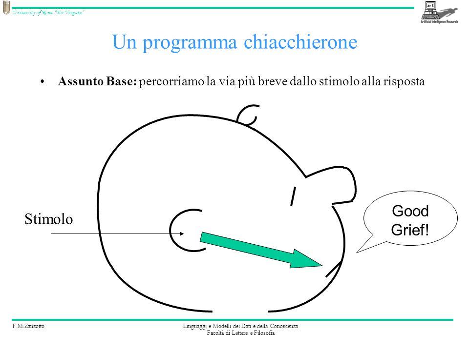 F.M.ZanzottoLinguaggi e Modelli dei Dati e della Conoscenza Facoltà di Lettere e Filosofia University of Rome Tor Vergata Ricapitolando (Buongiorno,RISTIMOLA(CLASSE_PRESENTAZIONE)) (Salve,RISTIMOLA(CLASSE_PRESENTAZIONE)) (Ciao,RISTIMOLA(CLASSE_PRESENTAZIONE)) (CLASSE_SALUTO, RISPOSTA_CASUALE(Buongiorno, Salve, Ciao)) (RICHIESTA_NOME RISPOSTA_CASUALE(Come ti chiami?, Presentiamoci.
