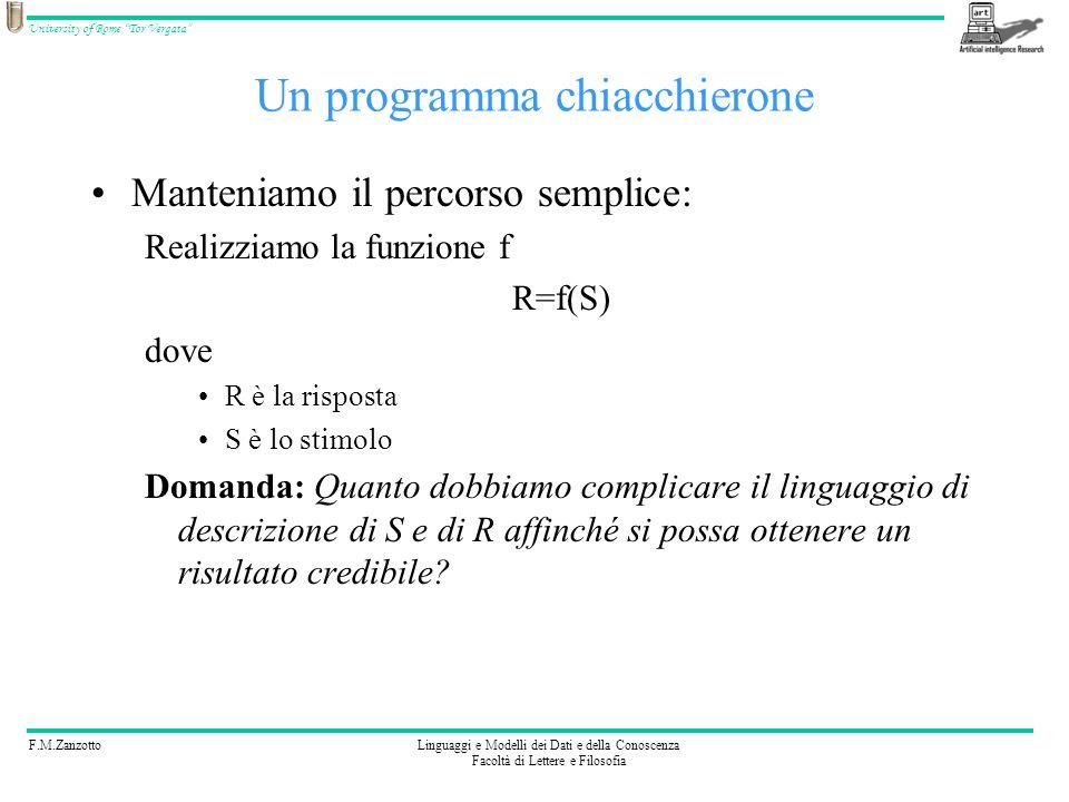 F.M.ZanzottoLinguaggi e Modelli dei Dati e della Conoscenza Facoltà di Lettere e Filosofia University of Rome Tor Vergata Linguaggio: sesta ipotesi Ricapitoliamo: Siamo partiti da: –Scrivere (S i,R i ): coppie stimolo-risposta Abbiamo introdotto: –Ristimolazione: (S i,RISTIMOLA(S j )) –Memoria di un passo precedente: (S i, INTERAZIONE_PREC(R k )?,R j ) –Memoria di variabili: (S i, MEMORIZZA(V k =val k ),R j ) (S i, RECUPERA_VALORE(V k ) R j ) –Memoria di argomento: MEMORIZZA(ARGOMENTO=A) SE_SIAMO_IN_ARGOMENTO=A { (S 1,R 1 )…(S n,R n ) }