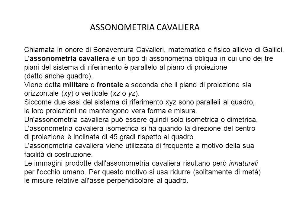 ASSONOMETRIA CAVALIERA Chiamata in onore di Bonaventura Cavalieri, matematico e fisico allievo di Galilei. L'assonometria cavaliera,è un tipo di asson