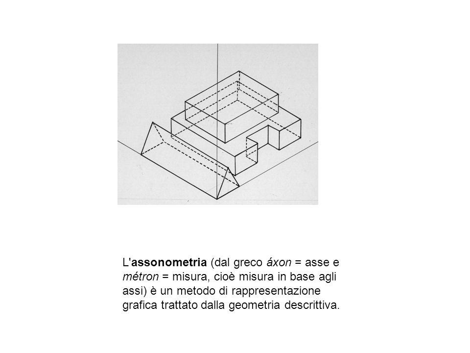 L'assonometria (dal greco áxon = asse e métron = misura, cioè misura in base agli assi) è un metodo di rappresentazione grafica trattato dalla geometr
