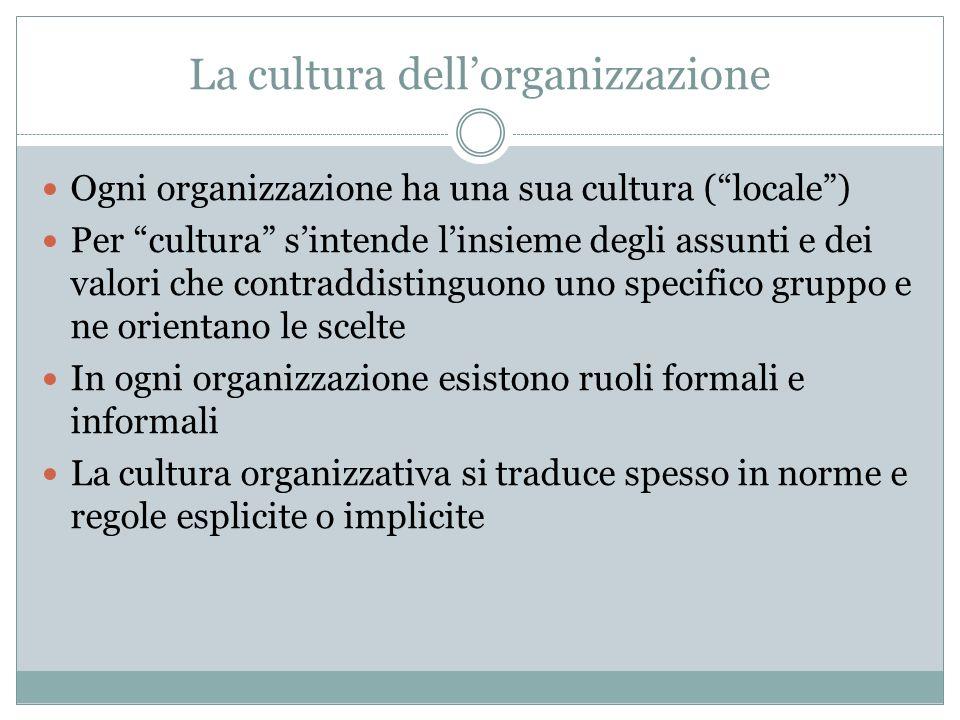 La cultura dellorganizzazione Ogni organizzazione ha una sua cultura (locale) Per cultura sintende linsieme degli assunti e dei valori che contraddist