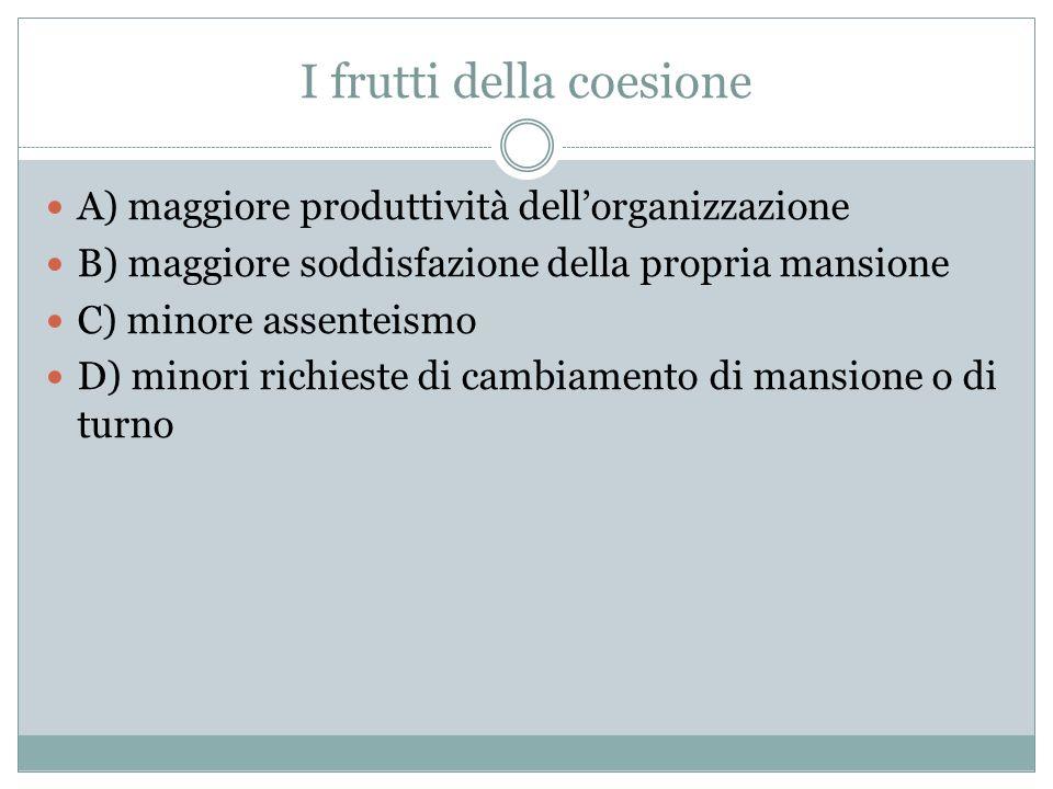 I frutti della coesione A) maggiore produttività dellorganizzazione B) maggiore soddisfazione della propria mansione C) minore assenteismo D) minori r