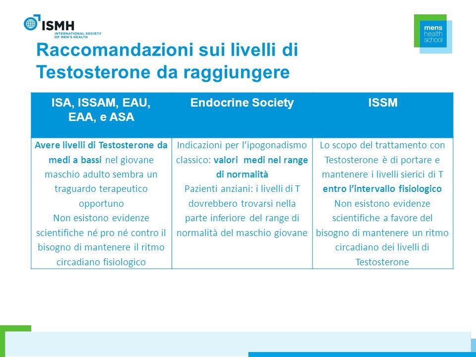 Raccomandazioni sui livelli di Testosterone da raggiungere ISA, ISSAM, EAU, EAA, e ASA Endocrine SocietyISSM Avere livelli di Testosterone da medi a b