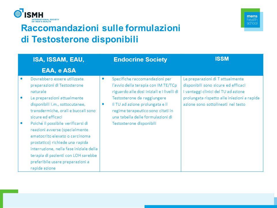 Raccomandazioni sulle formulazioni di Testosterone disponibili ISA, ISSAM, EAU, EAA, e ASA Endocrine Society ISSM Dovrebbero essere utilizzate prepara