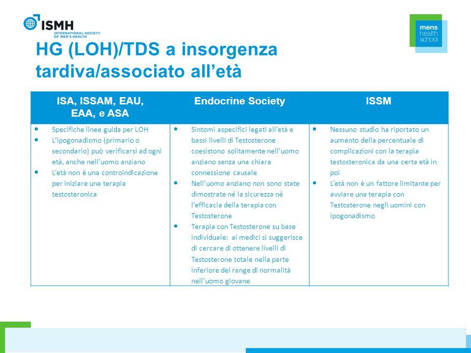 HG (LOH)/TDS a insorgenza tardiva/associato alletà ISA, ISSAM, EAU, EAA, e ASA Endocrine SocietyISSM Specifiche linee guida per LOH Lipogonadismo (pri