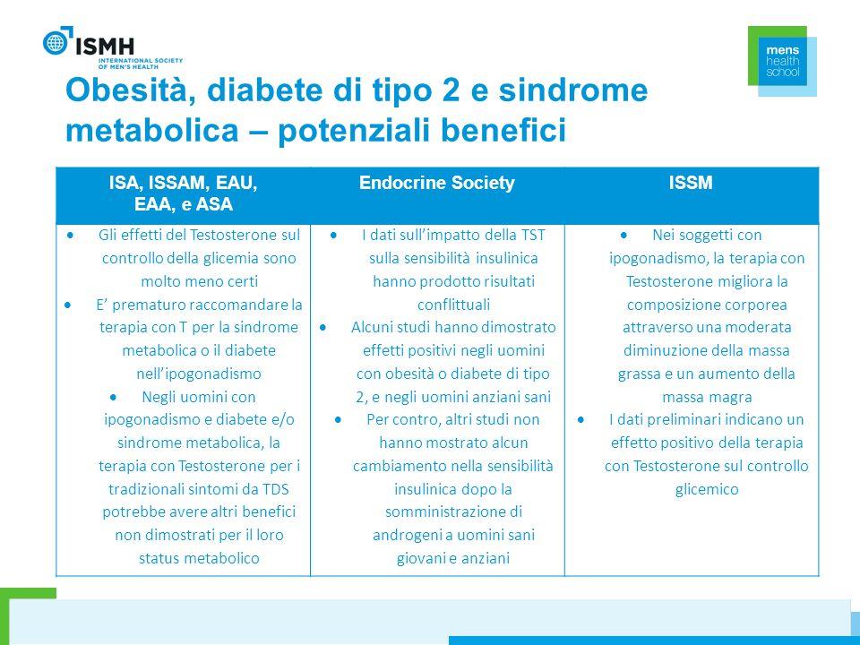 Obesità, diabete di tipo 2 e sindrome metabolica – potenziali benefici ISA, ISSAM, EAU, EAA, e ASA Endocrine SocietyISSM Gli effetti del Testosterone