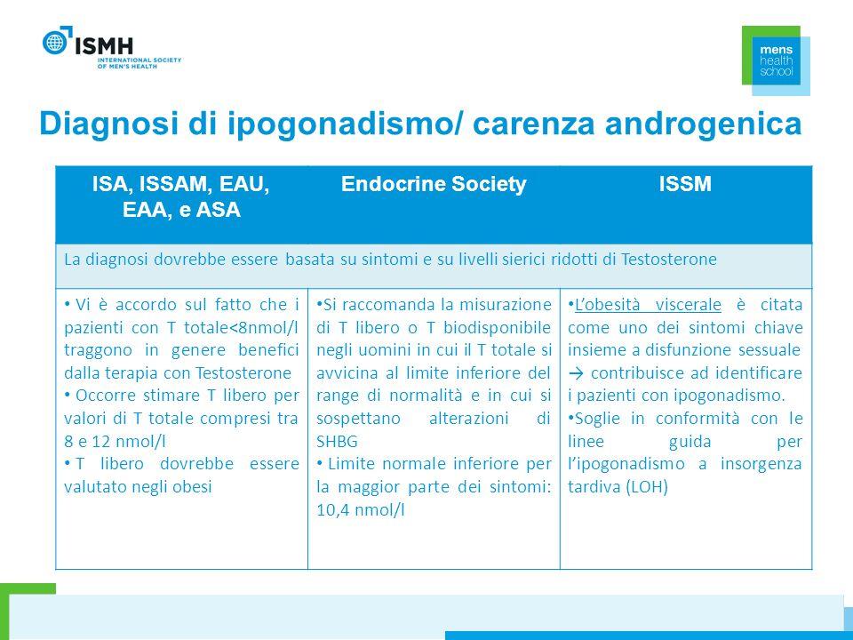 Diagnosi di ipogonadismo/ carenza androgenica ISA, ISSAM, EAU, EAA, e ASA Endocrine SocietyISSM La diagnosi dovrebbe essere basata su sintomi e su liv