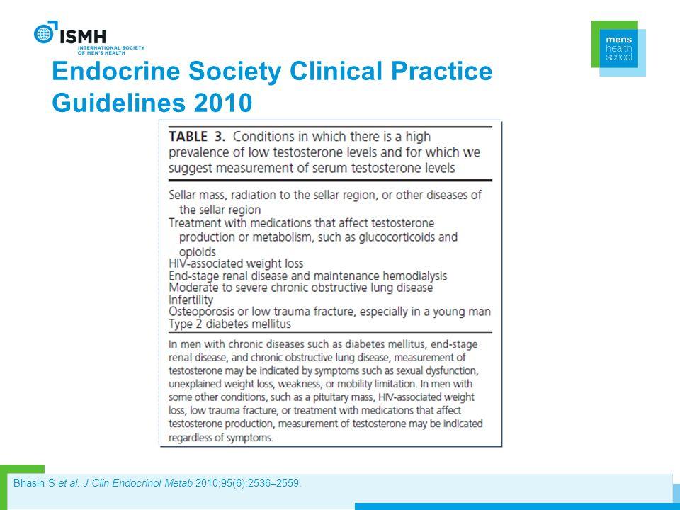 Endocrine Society Clinical Practice Guidelines 2010 Bhasin S et al. J Clin Endocrinol Metab 2010;95(6):2536–2559.