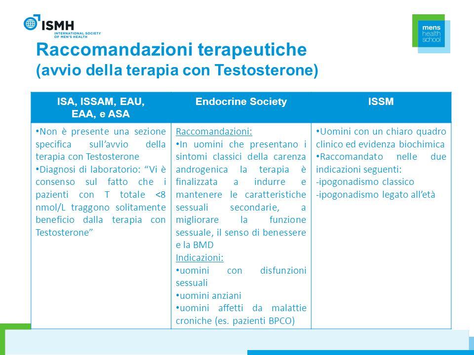 Raccomandazioni terapeutiche (avvio della terapia con Testosterone) ISA, ISSAM, EAU, EAA, e ASA Endocrine SocietyISSM Non è presente una sezione speci
