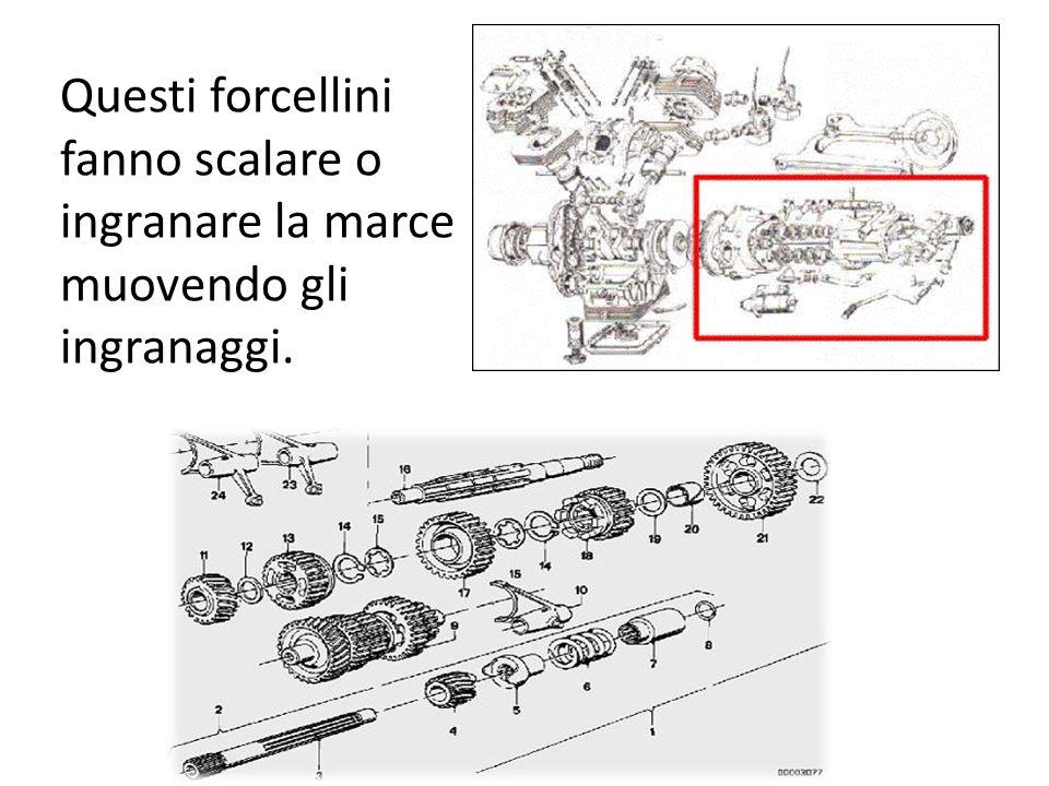 La matematica in moto Quando usiamo la moto dobbiamo inserire le marce a seconda dei giri del motore.