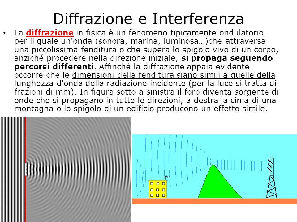 Diffrazione e Interferenza La diffrazione in fisica è un fenomeno tipicamente ondulatorio per il quale un'onda (sonora, marina, luminosa…)che attraver